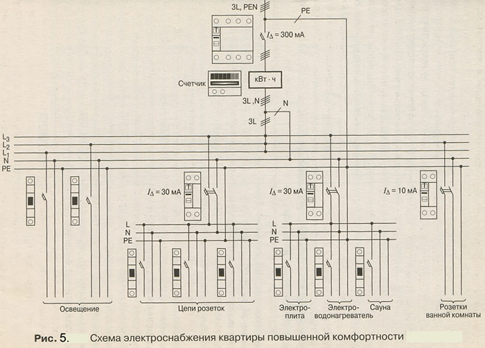 Схема подключение 3 х фазного счетчика.