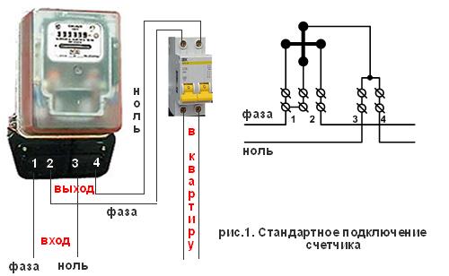 счетчики электрической
