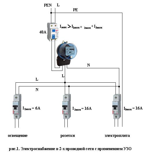 2-х проводная с УЗО